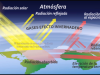 """""""El efecto invernadero es irreversible y de escala planetaria"""""""